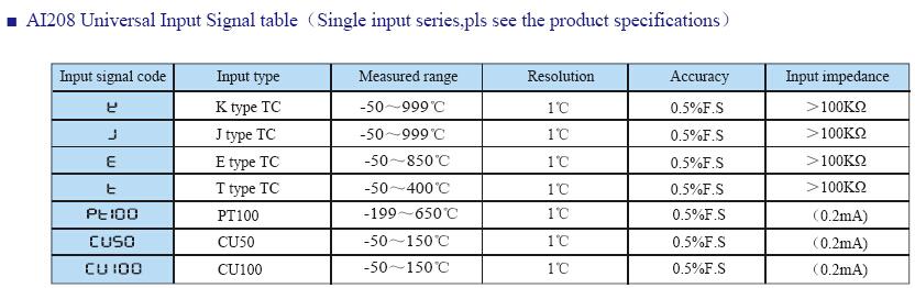 AI208 INFO 3 - کنترلر دما توکی Toky مدل AI208-8-RB10