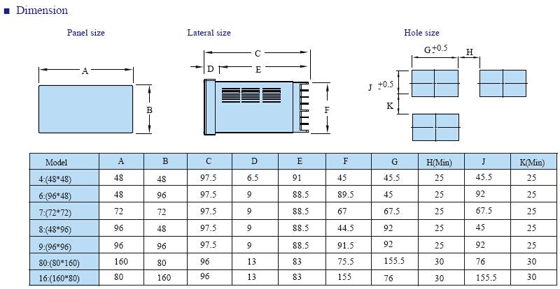 AI518 INFO 5 - کنترلر دما توکی Toky مدل AI518-8-RC10