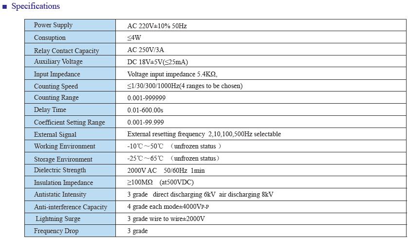 CA INFO 2 - شمارنده دیجیتال توکی Toky مدل CA7-RB60