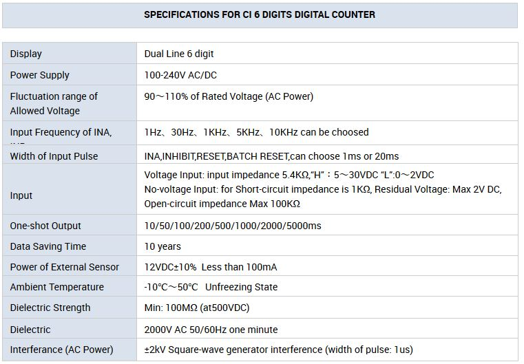 CI INFO 6 - شمارنده دیجیتال توکی Toky مدل CI7-RA60