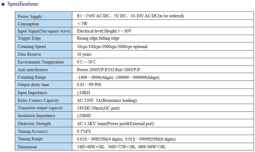 CX INFO 2 - شمارنده دیجیتال توکی Toky مدل CX3-PS61A