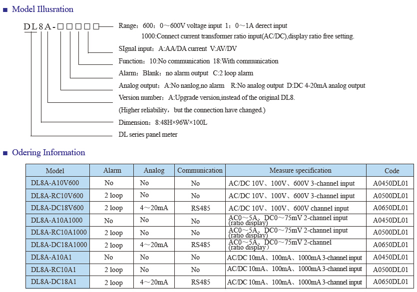 DL8A INFO 1 - ولت متر دیجیتال توکی Toky مدل DL8A-A10V600