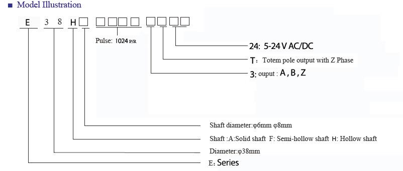 E38 INFO 1 - روتاری اینکودر هالو شفت توکی Toky مدل E38H8-1024-3-T-24