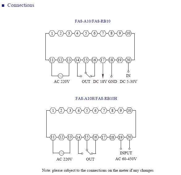 FA INFO 3 - فرکانس متر و دورسنج توکی Toky مدل FA8-RB10