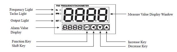FA INFO 5 - فرکانس متر و دورسنج توکی Toky مدل FA8-RB10