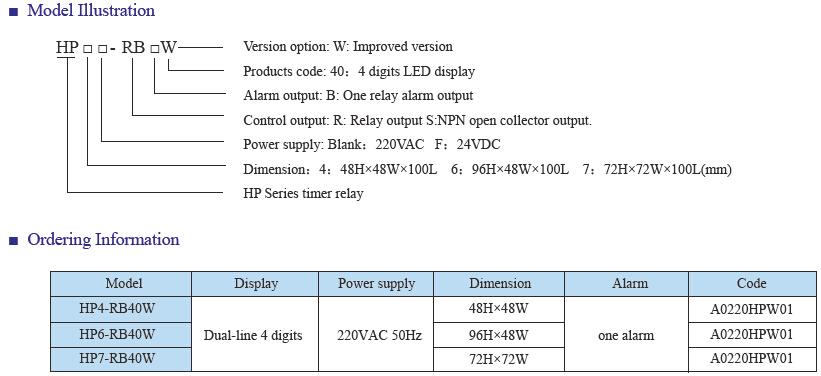 HP4 W INFO 1 - تایمر دیجیتال توکی Toky مدل HP4-RB40W