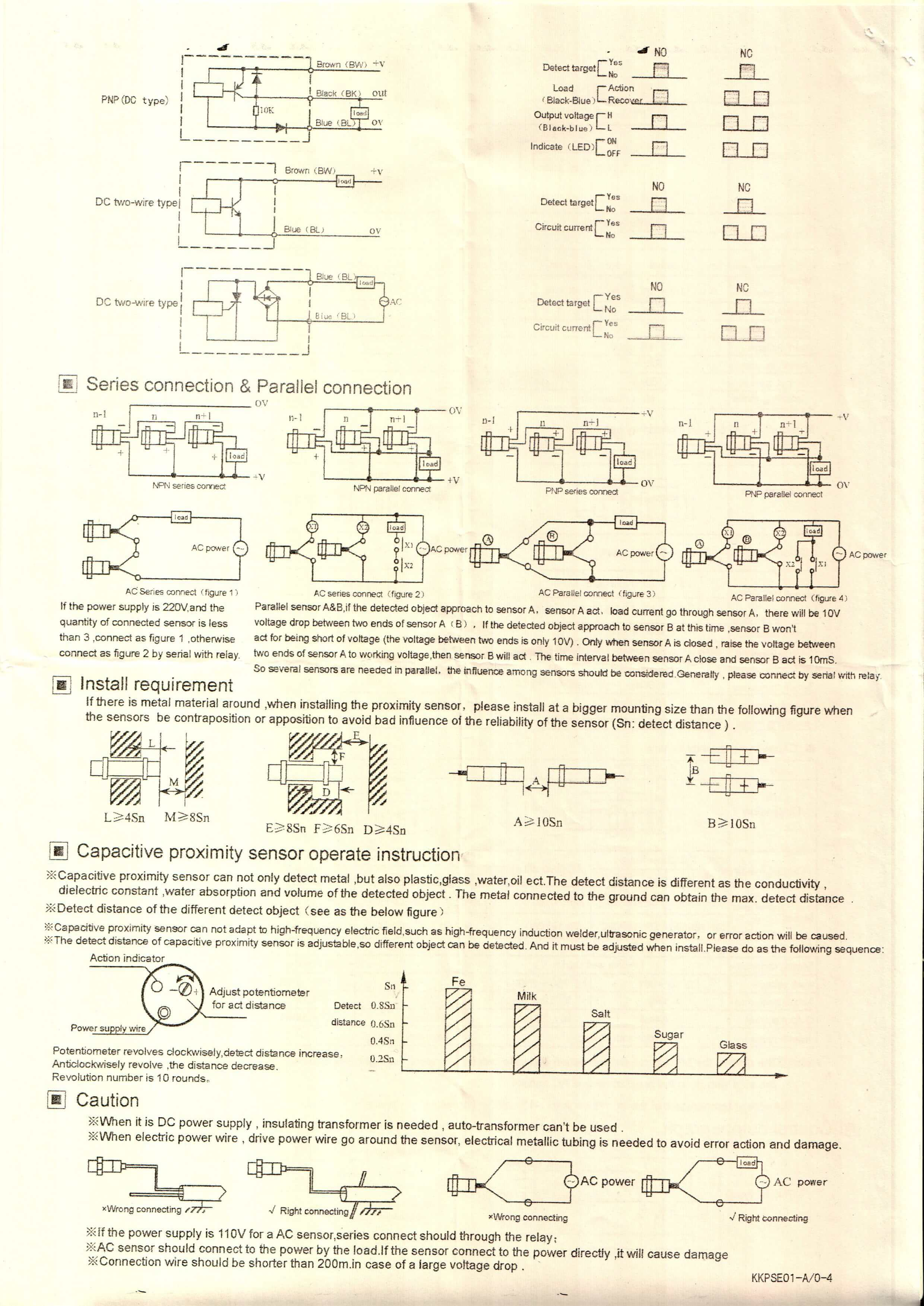 PS INFO 4 - سنسور القایی توکی Toky مدل PS-HN35C