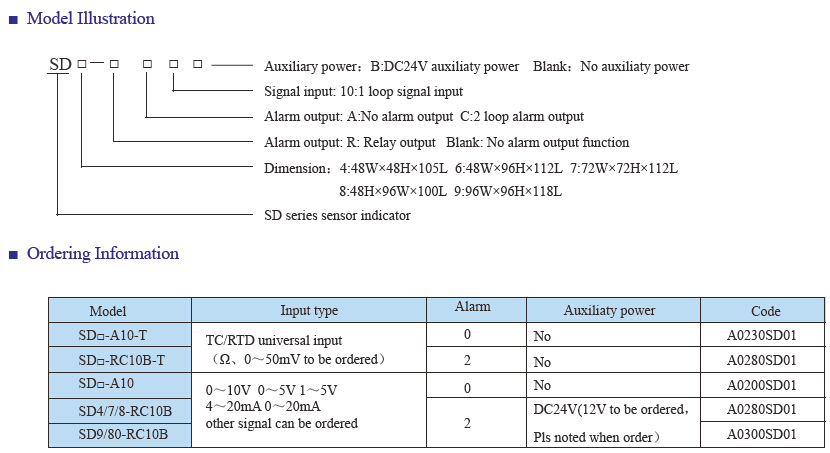 SD8 INFO 1 - مالتی متر دیجیتال توکی Toky مدل SD8-RC10B