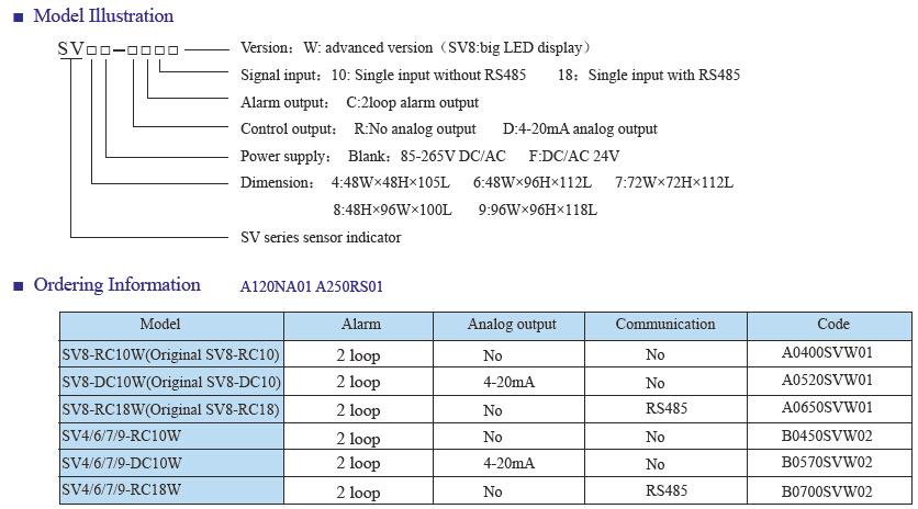 SV8 INFO 1 - مالتی متر دیجیتال توکی Toky مدل SV8-DC18
